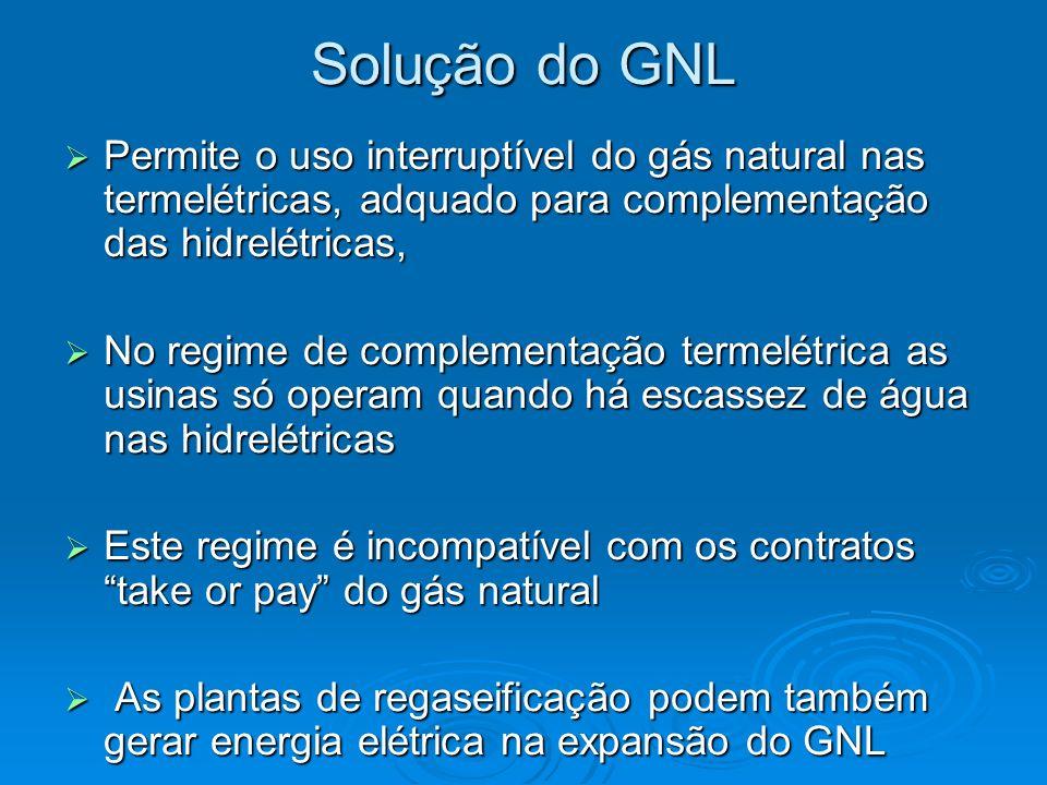 Solução do GNL Permite o uso interruptível do gás natural nas termelétricas, adquado para complementação das hidrelétricas, Permite o uso interruptíve