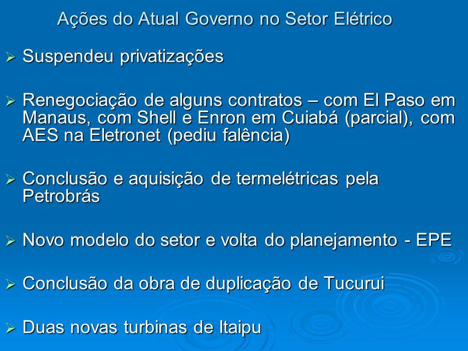 Ações do Atual Governo no Setor Elétrico Suspendeu privatizações Suspendeu privatizações Renegociação de alguns contratos – com El Paso em Manaus, com