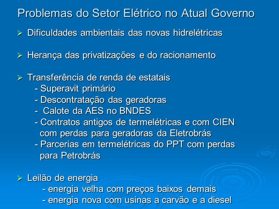 Problemas do Setor Elétrico no Atual Governo Dificuldades ambientais das novas hidrelétricas Dificuldades ambientais das novas hidrelétricas Herança d