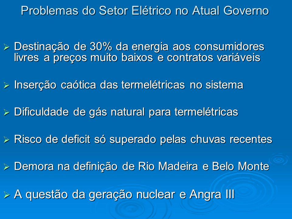 Problemas do Setor Elétrico no Atual Governo Destinação de 30% da energia aos consumidores livres a preços muito baixos e contratos variáveis Destinaç