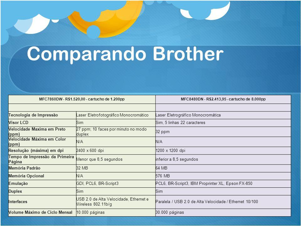 Comparando Brother MFC7860DW - R$1.520,00 - cartucho de 1.200ppMFC8480DN - R$2.413,95 - cartucho de 8.000pp Tecnologia de ImpressãoLaser Eletrofotográ