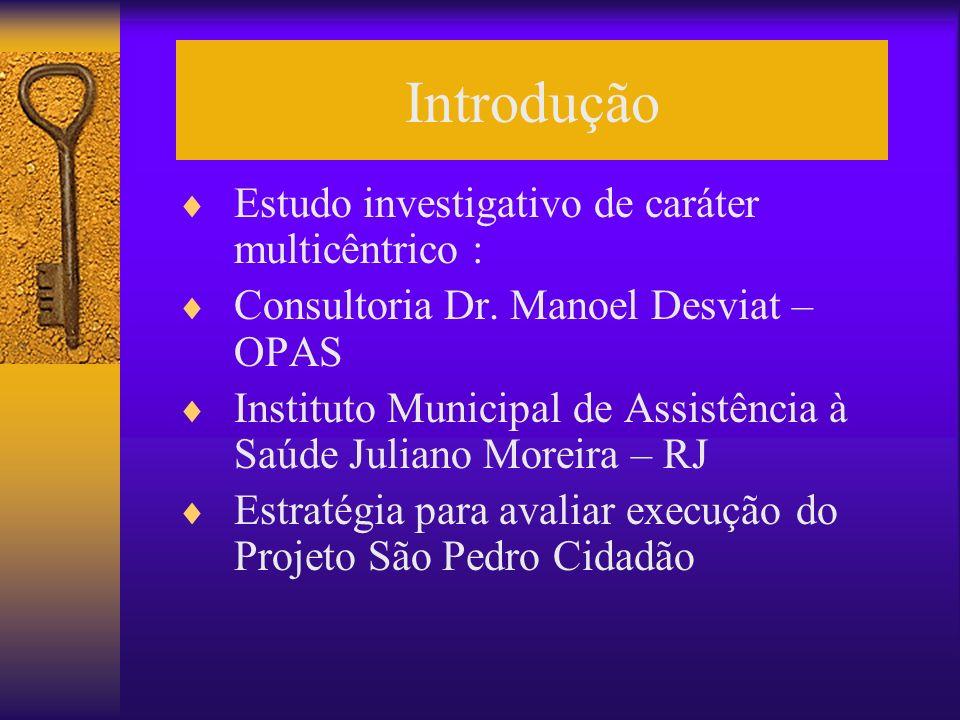 Introdução Estudo investigativo de caráter multicêntrico : Consultoria Dr. Manoel Desviat – OPAS Instituto Municipal de Assistência à Saúde Juliano Mo