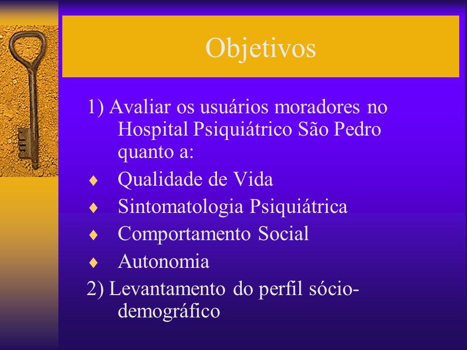 Objetivos 1) Avaliar os usuários moradores no Hospital Psiquiátrico São Pedro quanto a: Qualidade de Vida Sintomatologia Psiquiátrica Comportamento So