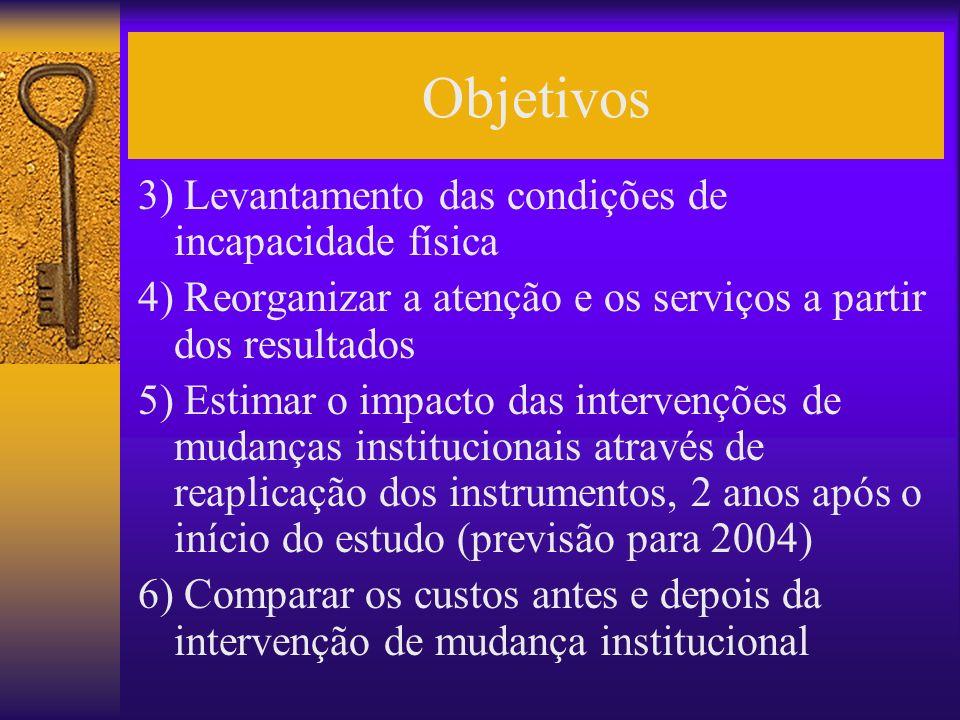 Objetivos 3) Levantamento das condições de incapacidade física 4) Reorganizar a atenção e os serviços a partir dos resultados 5) Estimar o impacto das
