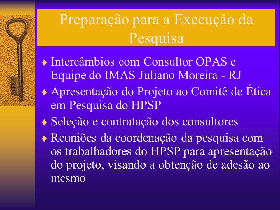 Preparação para a Execução da Pesquisa Intercâmbios com Consultor OPAS e Equipe do IMAS Juliano Moreira - RJ Apresentação do Projeto ao Comitê de Étic
