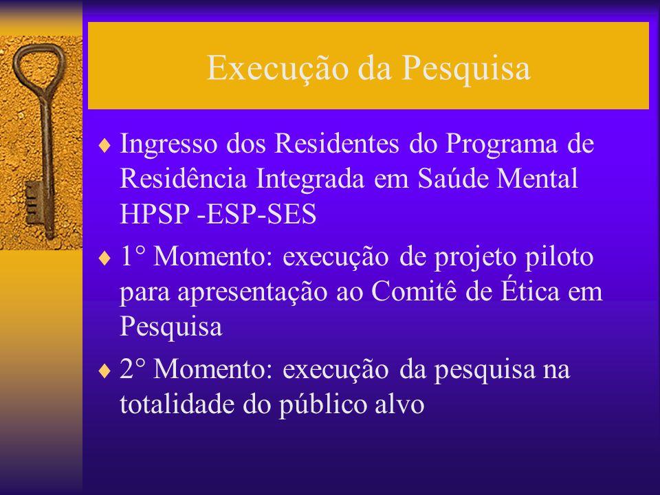Execução da Pesquisa Ingresso dos Residentes do Programa de Residência Integrada em Saúde Mental HPSP -ESP-SES 1° Momento: execução de projeto piloto