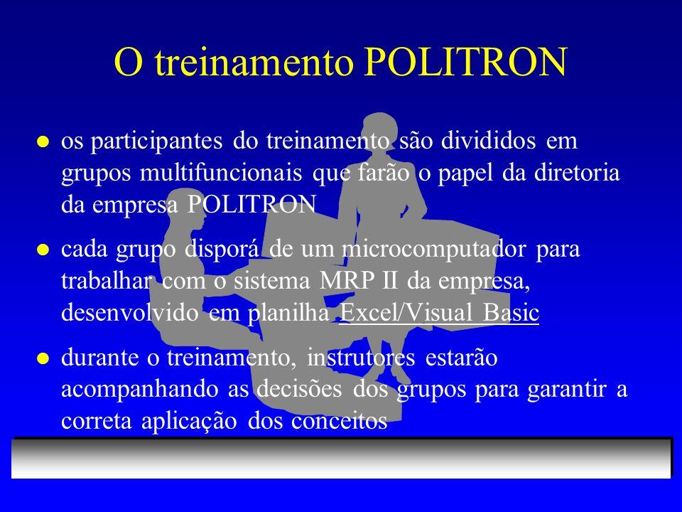 O treinamento POLITRON l os participantes do treinamento são divididos em grupos multifuncionais que farão o papel da diretoria da empresa POLITRON l