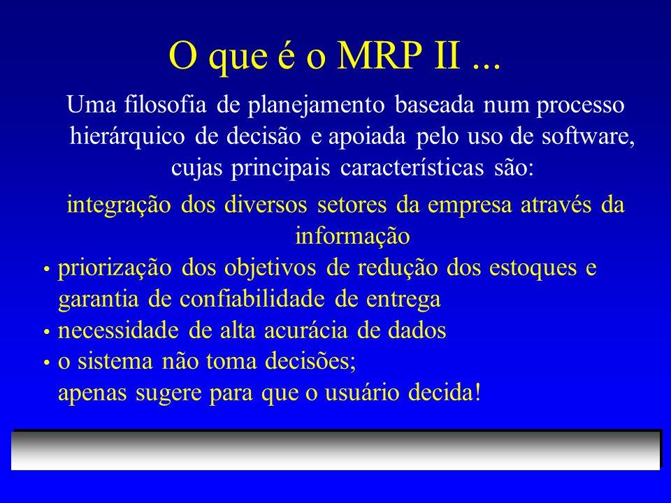 O que é o MRP II... Uma filosofia de planejamento baseada num processo hierárquico de decisão e apoiada pelo uso de software, cujas principais caracte