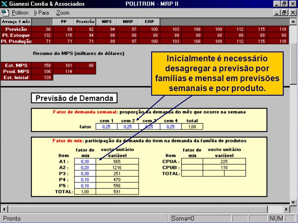 Inicialmente é necessário desagregar a previsão por famílias e mensal em previsões semanais e por produto.