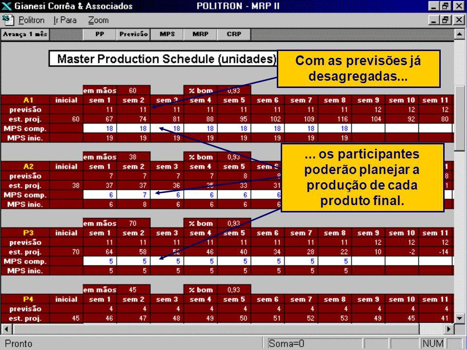 Com as previsões já desagregadas...... os participantes poderão planejar a produção de cada produto final.