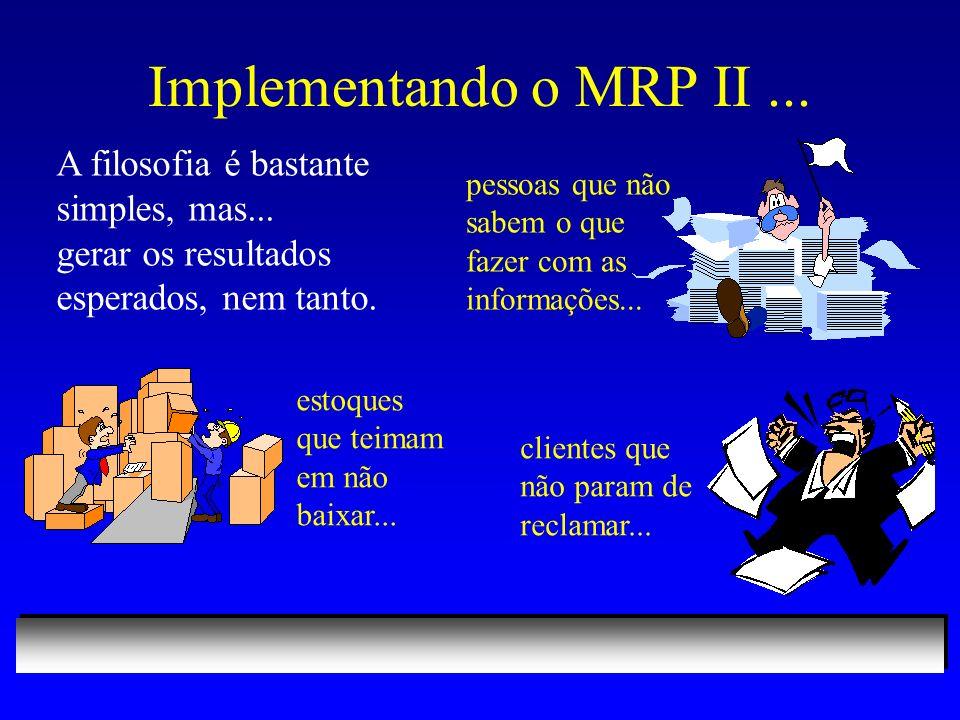 Implementando o MRP II... A filosofia é bastante simples, mas... gerar os resultados esperados, nem tanto. pessoas que não sabem o que fazer com as in