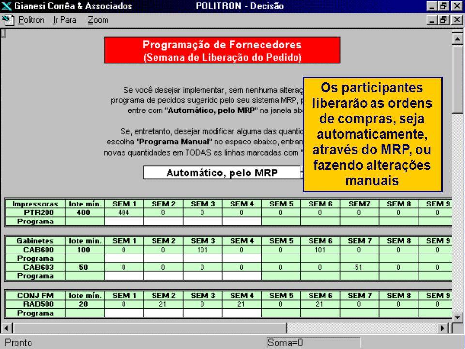 Os participantes liberarão as ordens de compras, seja automaticamente, através do MRP, ou fazendo alterações manuais