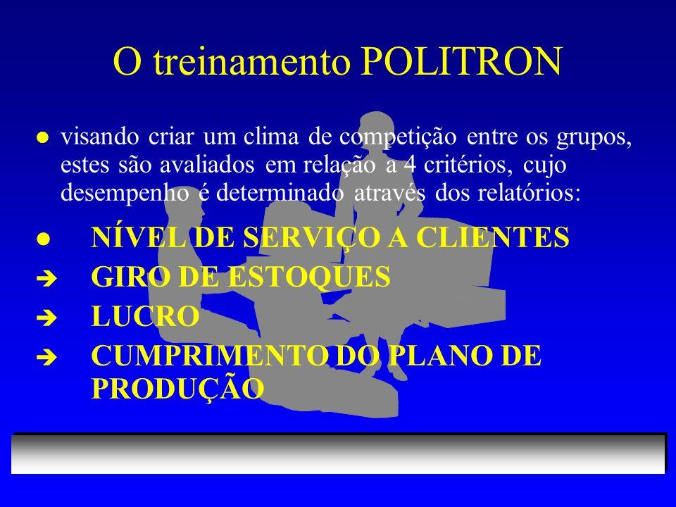 O treinamento POLITRON l visando criar um clima de competição entre os grupos, estes são avaliados em relação a 4 critérios, cujo desempenho é determi