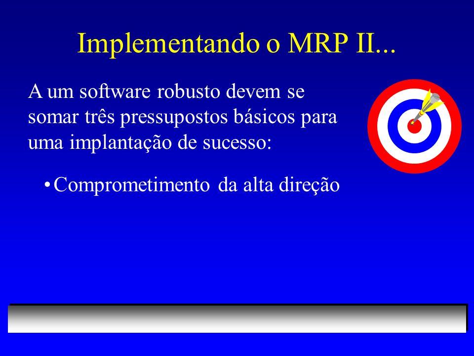 Implementando o MRP II... A um software robusto devem se somar três pressupostos básicos para uma implantação de sucesso: Comprometimento da alta dire