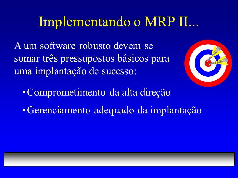 Implementando o MRP II...
