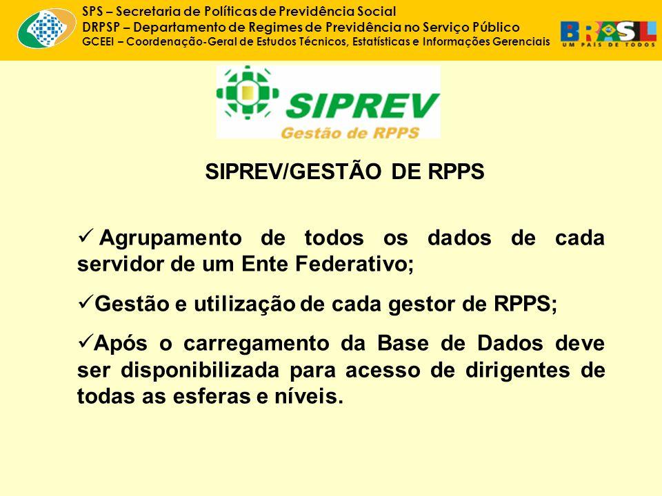 SIPREV/GESTÃO DE RPPS SPS – Secretaria de Políticas de Previdência Social DRPSP – Departamento de Regimes de Previdência no Serviço Público GCEEI – Coordenação-Geral de Estudos Técnicos, Estatísticas e Informações Gerenciais Agrupamento de todos os dados de cada servidor de um Ente Federativo; Gestão e utilização de cada gestor de RPPS; Após o carregamento da Base de Dados deve ser disponibilizada para acesso de dirigentes de todas as esferas e níveis.