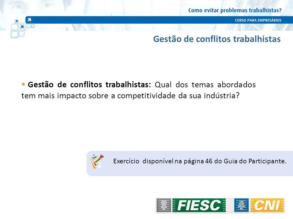 Gestão de conflitos trabalhistas Gestão de conflitos trabalhistas: Qual dos temas abordados tem mais impacto sobre a competitividade da sua indústria?