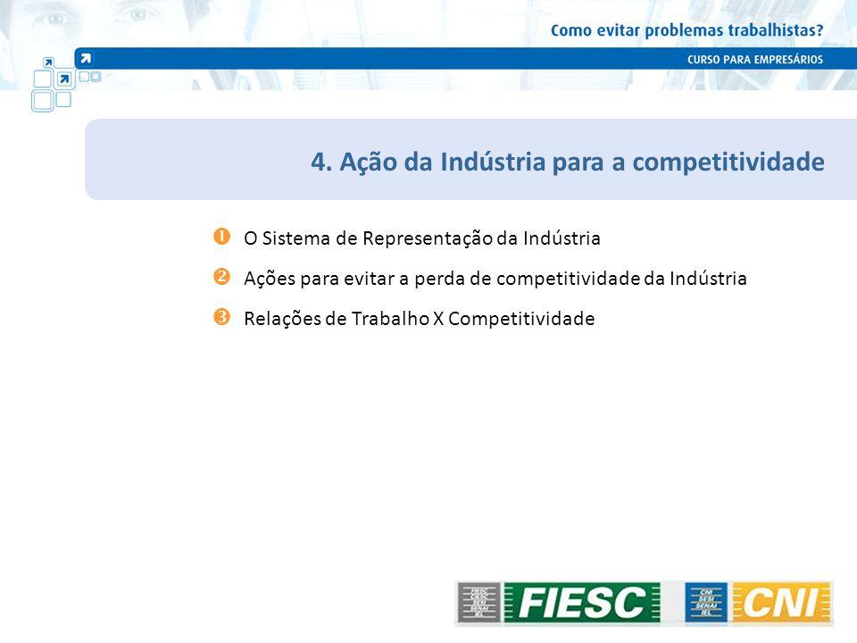 O Sistema de Representação da Indústria Ações para evitar a perda de competitividade da Indústria Relações de Trabalho X Competitividade 4. Ação da In
