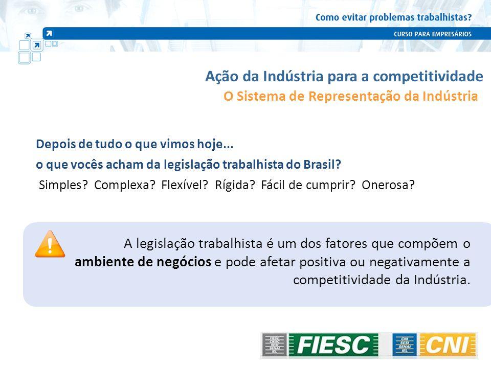 Ação da Indústria para a competitividade Depois de tudo o que vimos hoje... o que vocês acham da legislação trabalhista do Brasil? Simples? Complexa?