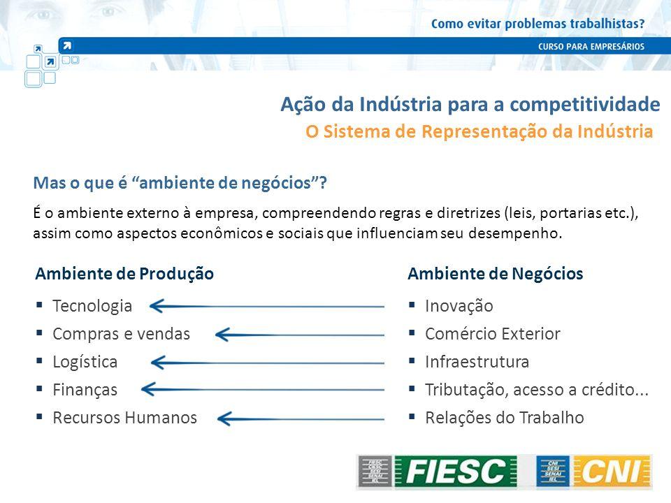 Mas o que é ambiente de negócios? Ambiente de Produção Tecnologia Compras e vendas Logística Finanças Recursos Humanos Ambiente de Negócios Inovação C