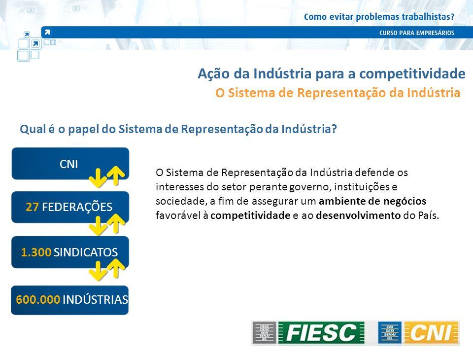 O Sistema de Representação da Indústria defende os interesses do setor perante governo, instituições e sociedade, a fim de assegurar um ambiente de ne