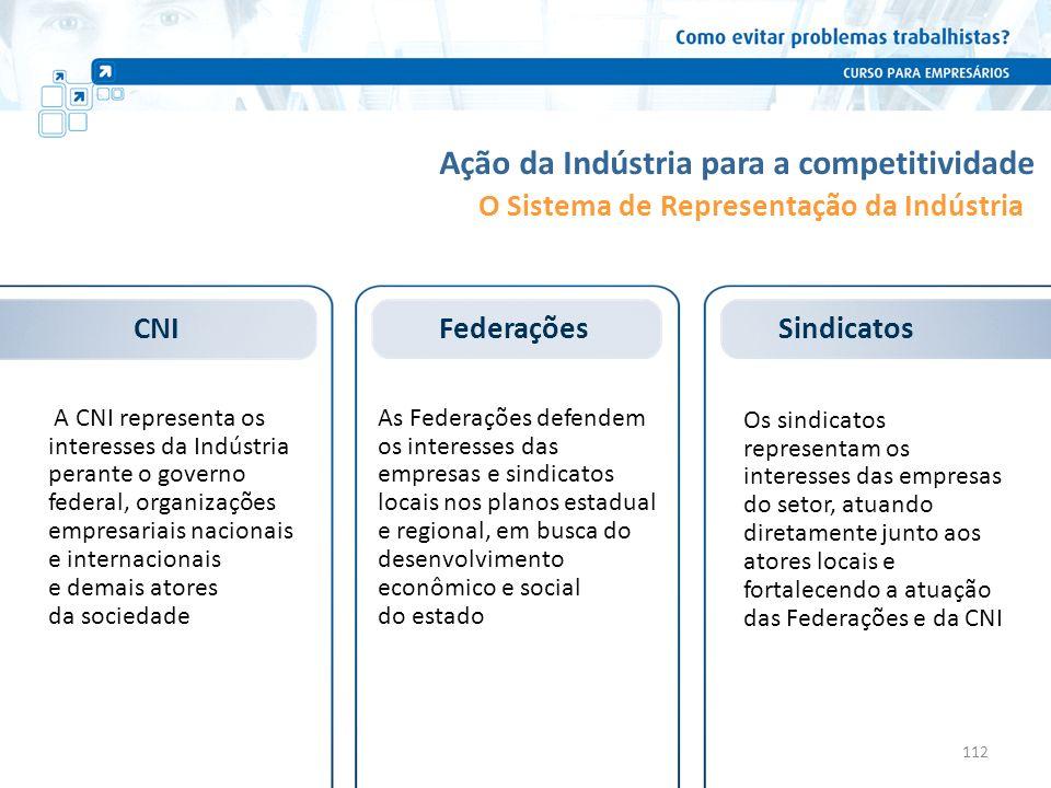 A CNI representa os interesses da Indústria perante o governo federal, organizações empresariais nacionais e internacionais e demais atores da socieda