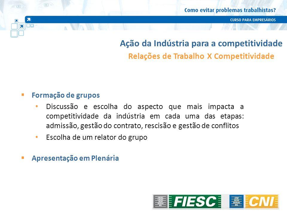 Relações de Trabalho X Competitividade Formação de grupos Discussão e escolha do aspecto que mais impacta a competitividade da indústria em cada uma d