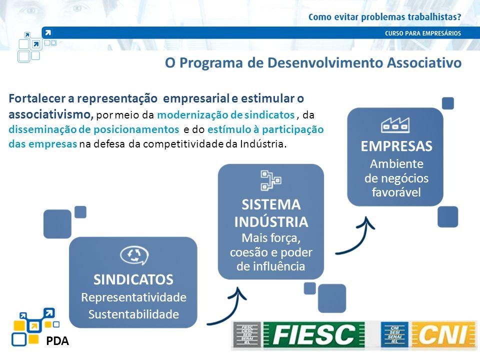 Rotinas trabalhistas na admissão Na admissão: Qual dos temas abordados tem mais impacto sobre a competitividade da sua indústria.