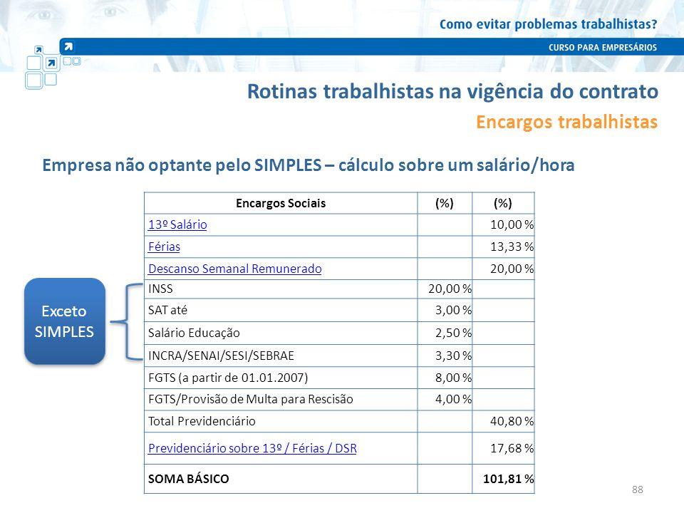 Rotinas trabalhistas na vigência do contrato Encargos trabalhistas Empresa não optante pelo SIMPLES – cálculo sobre um salário/hora Encargos Sociais(%