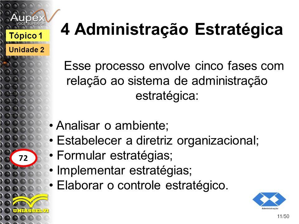 4 Administração Estratégica Esse processo envolve cinco fases com relação ao sistema de administração estratégica: Analisar o ambiente; Estabelecer a