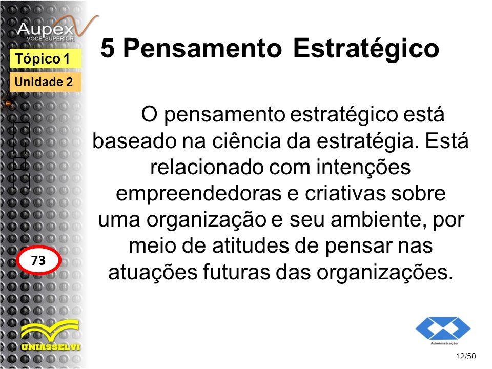5 Pensamento Estratégico O pensamento estratégico está baseado na ciência da estratégia. Está relacionado com intenções empreendedoras e criativas sob