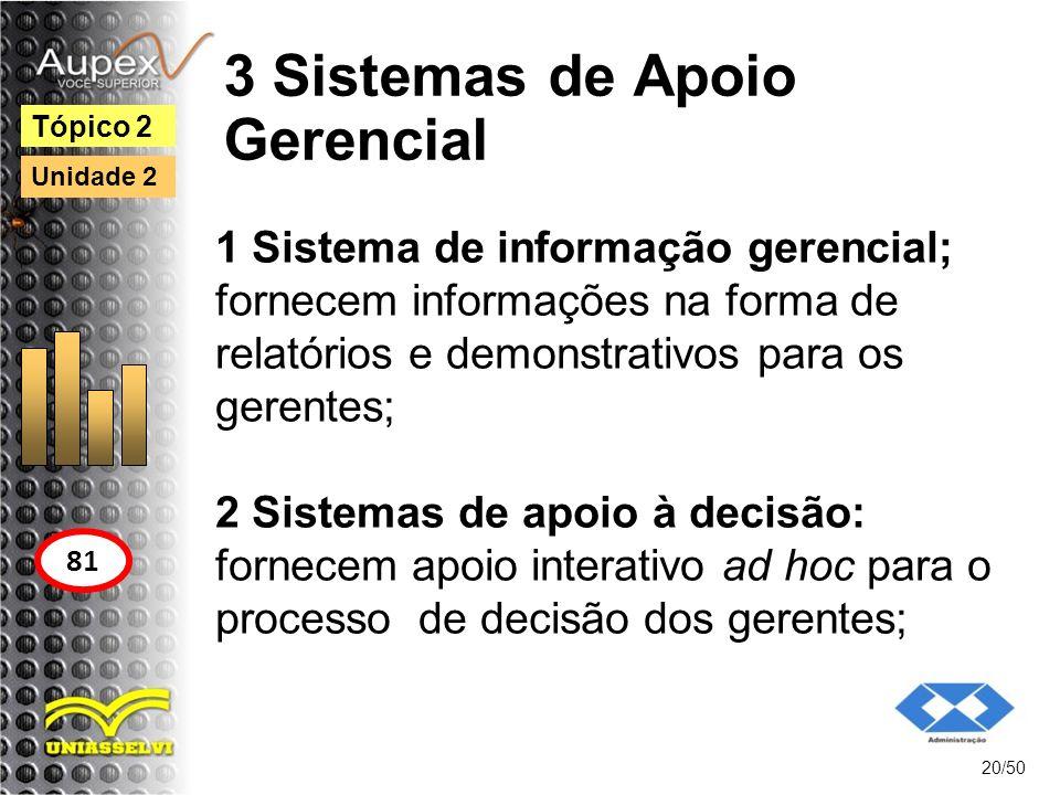3 Sistemas de Apoio Gerencial 20/50 Tópico 2 81 Unidade 2 1 Sistema de informação gerencial; fornecem informações na forma de relatórios e demonstrati