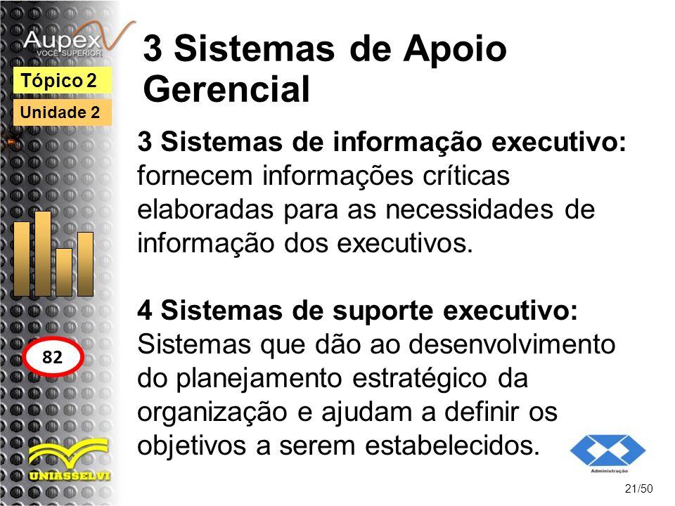 3 Sistemas de Apoio Gerencial 21/50 Tópico 2 82 Unidade 2 3 Sistemas de informação executivo: fornecem informações críticas elaboradas para as necessi