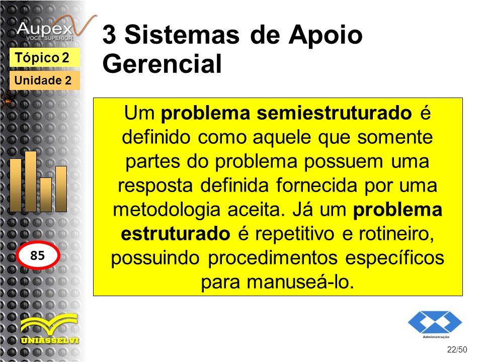 3 Sistemas de Apoio Gerencial 22/50 Tópico 2 85 Unidade 2 Um problema semiestruturado é definido como aquele que somente partes do problema possuem um