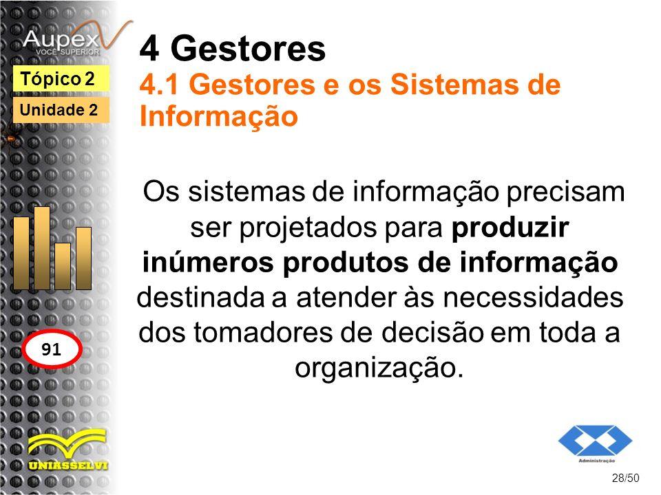 4 Gestores 4.1 Gestores e os Sistemas de Informação 28/50 Tópico 2 91 Unidade 2 Os sistemas de informação precisam ser projetados para produzir inúmer
