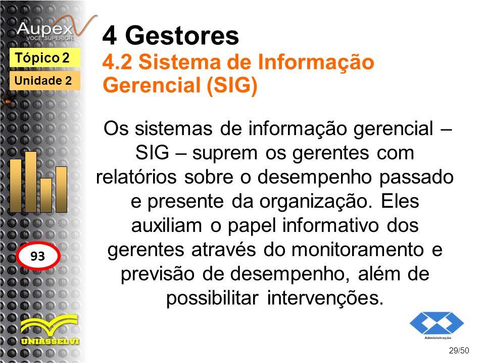 4 Gestores 4.2 Sistema de Informação Gerencial (SIG) 29/50 Tópico 2 93 Unidade 2 Os sistemas de informação gerencial – SIG – suprem os gerentes com re