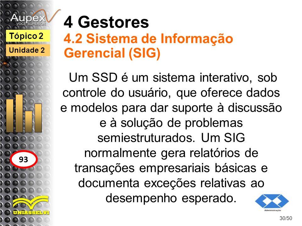 4 Gestores 4.2 Sistema de Informação Gerencial (SIG) 30/50 Tópico 2 93 Unidade 2 Um SSD é um sistema interativo, sob controle do usuário, que oferece