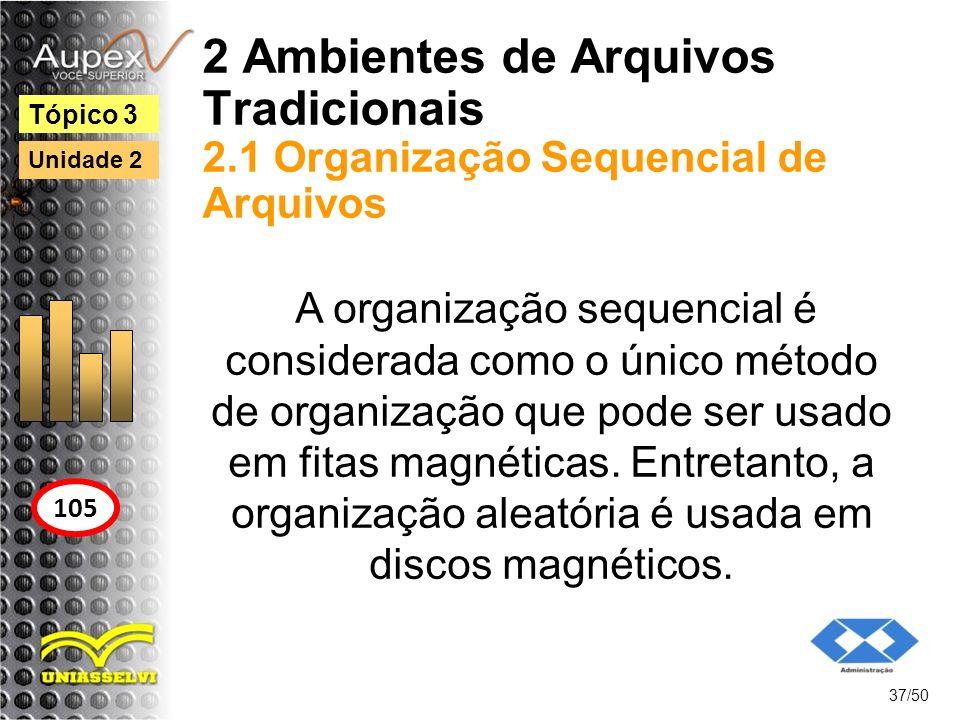 2 Ambientes de Arquivos Tradicionais 2.1 Organização Sequencial de Arquivos 37/50 Tópico 3 105 Unidade 2 A organização sequencial é considerada como o