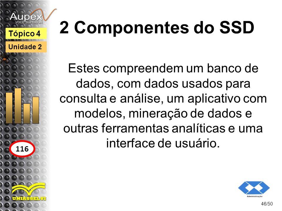 2 Componentes do SSD 46/50 Tópico 4 116 Unidade 2 Estes compreendem um banco de dados, com dados usados para consulta e análise, um aplicativo com mod
