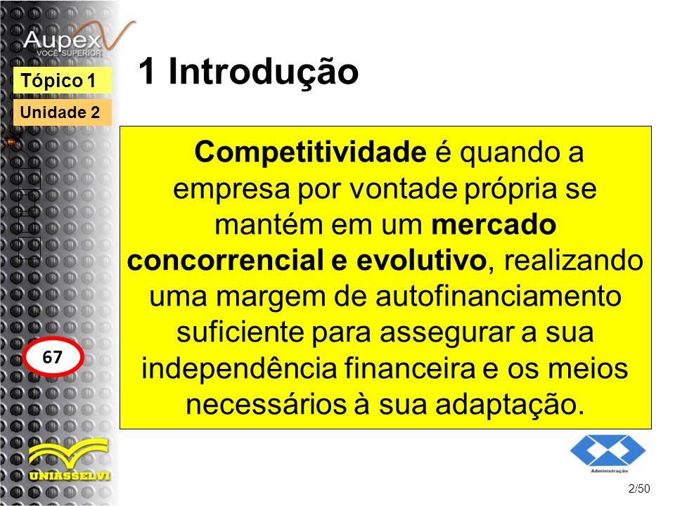 1 Introdução Competitividade é quando a empresa por vontade própria se mantém em um mercado concorrencial e evolutivo, realizando uma margem de autofi