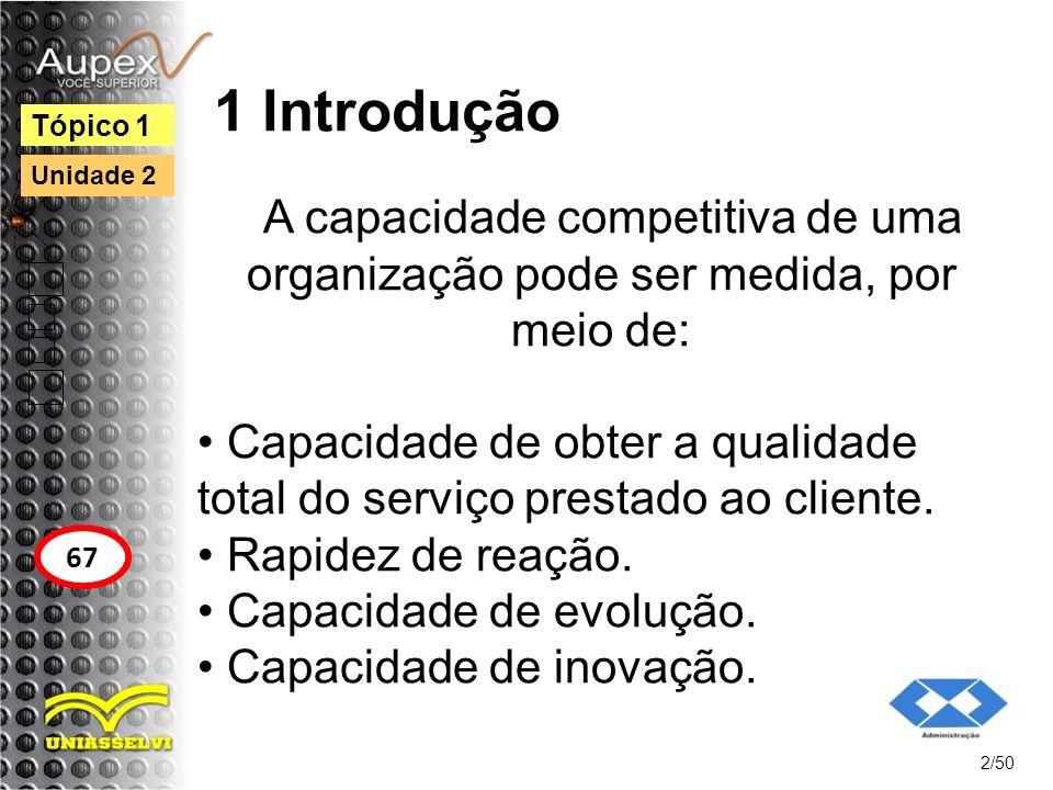 1 Introdução A capacidade competitiva de uma organização pode ser medida, por meio de: Capacidade de obter a qualidade total do serviço prestado ao cl