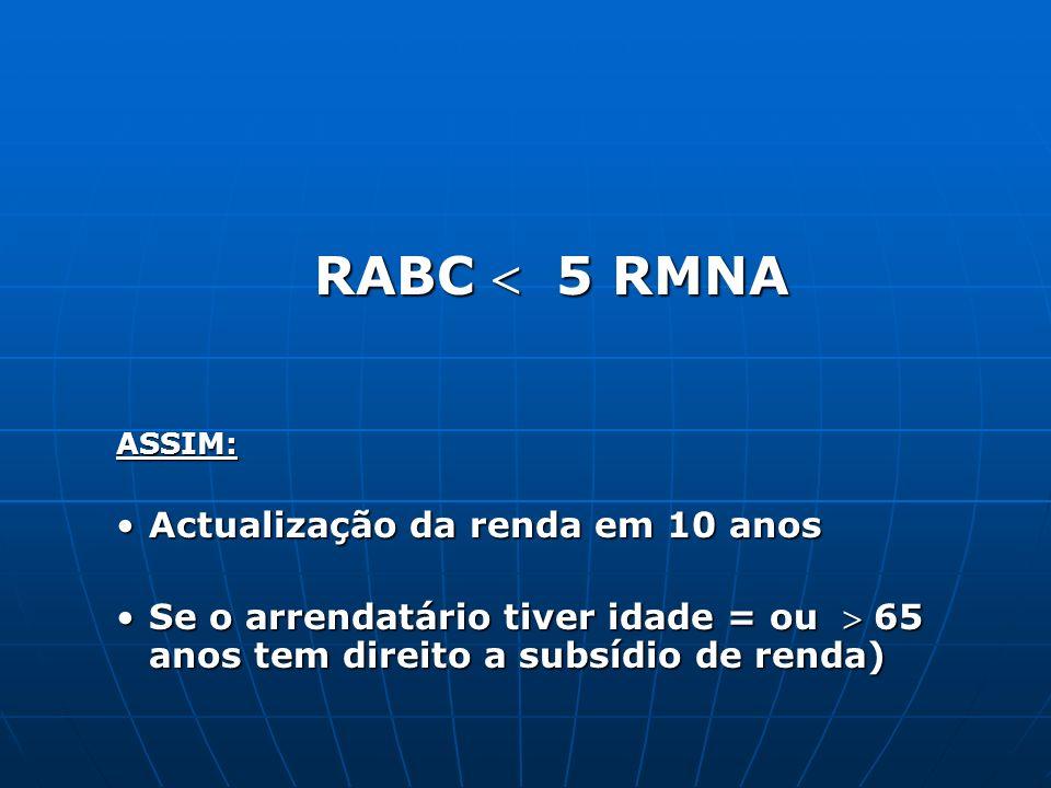 RABC 5 RMNA ASSIM: Actualização da renda em 10 anosActualização da renda em 10 anos Se o arrendatário tiver idade = ou 65 anos tem direito a subsídio