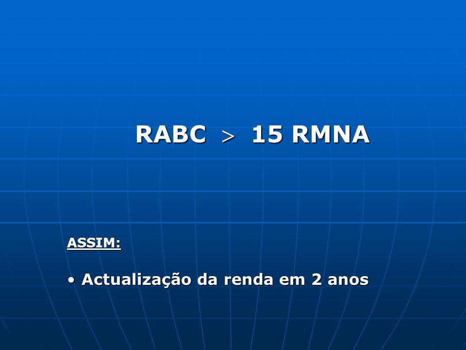RABC 15 RMNA ASSIM: Actualização da renda em 2 anosActualização da renda em 2 anos