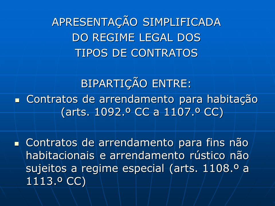 APRESENTAÇÃO SIMPLIFICADA DO REGIME LEGAL DOS TIPOS DE CONTRATOS BIPARTIÇÃO ENTRE: Contratos de arrendamento para habitação (arts. 1092.º CC a 1107.º