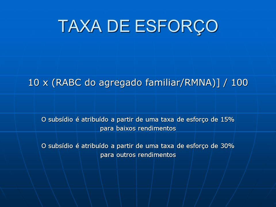 TAXA DE ESFORÇO 10 x (RABC do agregado familiar/RMNA)] / 100 O subsídio é atribuído a partir de uma taxa de esforço de 15% para baixos rendimentos O s