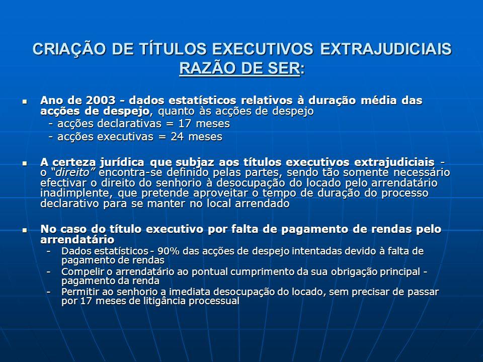 CRIAÇÃO DE TÍTULOS EXECUTIVOS EXTRAJUDICIAIS RAZÃO DE SER: CRIAÇÃO DE TÍTULOS EXECUTIVOS EXTRAJUDICIAIS RAZÃO DE SER: Ano de 2003 - dados estatísticos