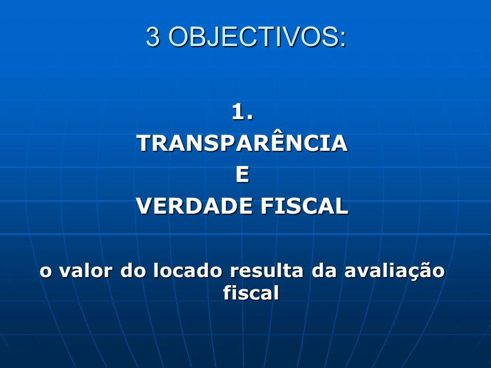 3 OBJECTIVOS: 1.TRANSPARÊNCIAE VERDADE FISCAL o valor do locado resulta da avaliação fiscal