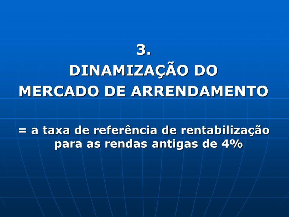 3. DINAMIZAÇÃO DO MERCADO DE ARRENDAMENTO = a taxa de referência de rentabilização para as rendas antigas de 4%