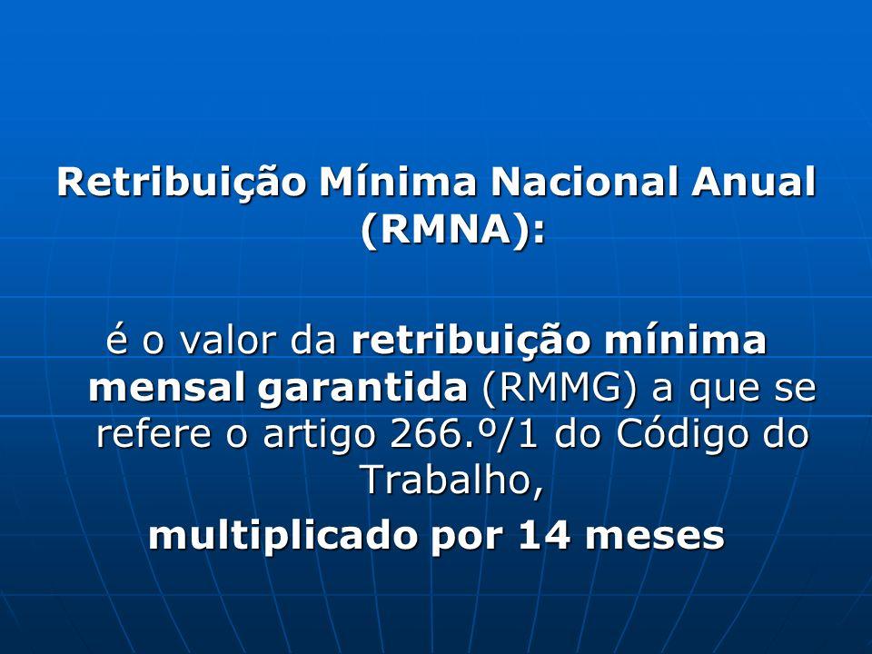 Retribuição Mínima Nacional Anual (RMNA): é o valor da retribuição mínima mensal garantida (RMMG) a que se refere o artigo 266.º/1 do Código do Trabal