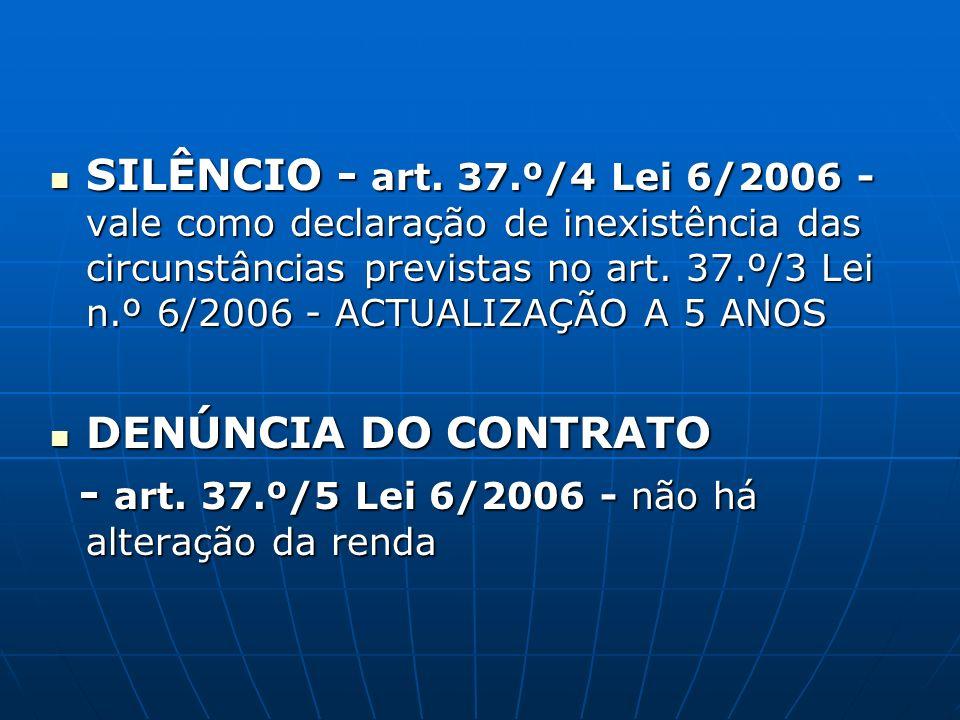 SILÊNCIO - art. 37.º/4 Lei 6/2006 - vale como declaração de inexistência das circunstâncias previstas no art. 37.º/3 Lei n.º 6/2006 - ACTUALIZAÇÃO A 5